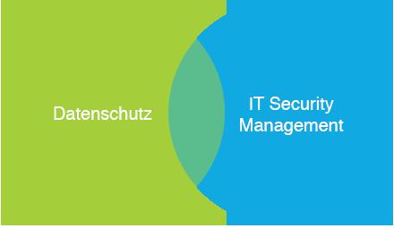 it-security-manegement-datenschutz